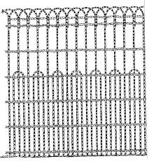 Exelent Decorative Wire Fencing Festooning - Electrical Diagram ...